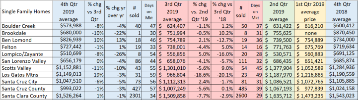 4th_Qtr_2019_Avg_Prices_as_of_010620